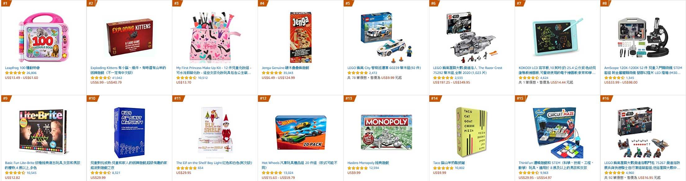 Amazon US寄到台灣滿75元免運:亞馬遜購物推薦